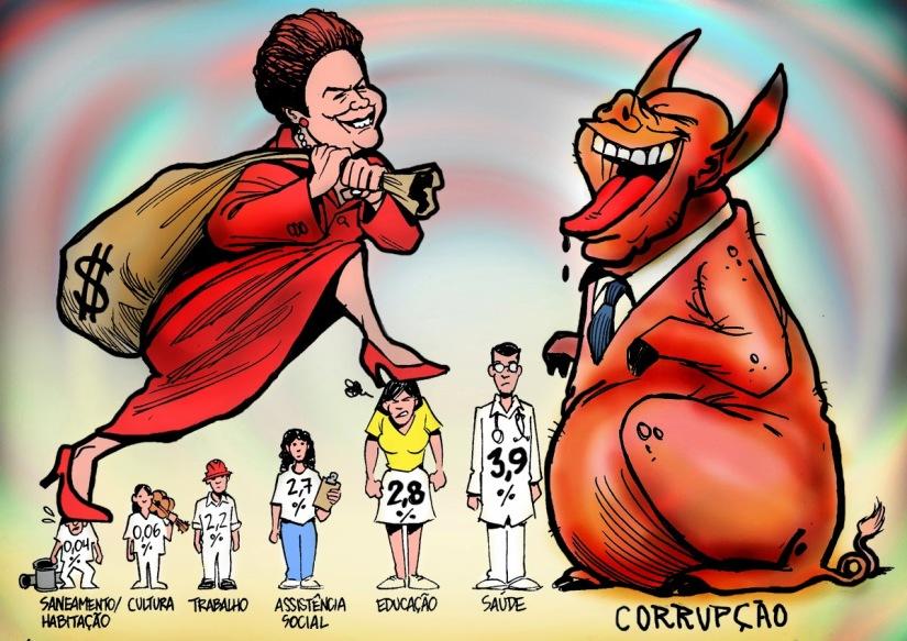 Brasil: Antecedentes ePrognósticos