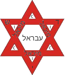 Amuleto a partir do nome Ebrael